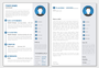 Fotolia_93973185 | Professional cv, resume template of two pages, a4 formate | Urheber: Artram